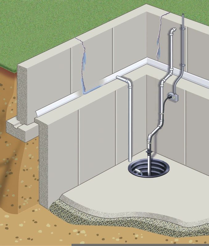 Baseboard dewatering channels may work atop knee walls.
