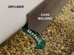 Dryliner With Cove 250 221 80